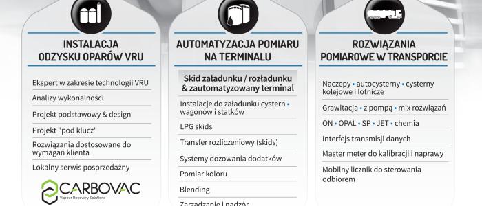 A4-AlmaPologne-2802-PL-BAT-Vecto